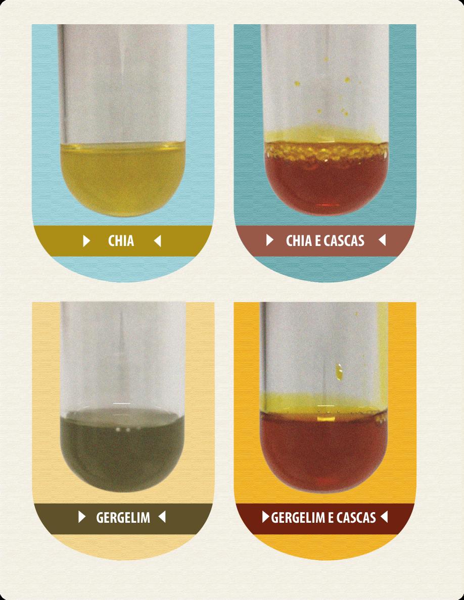 Comparação de óleos vegetais