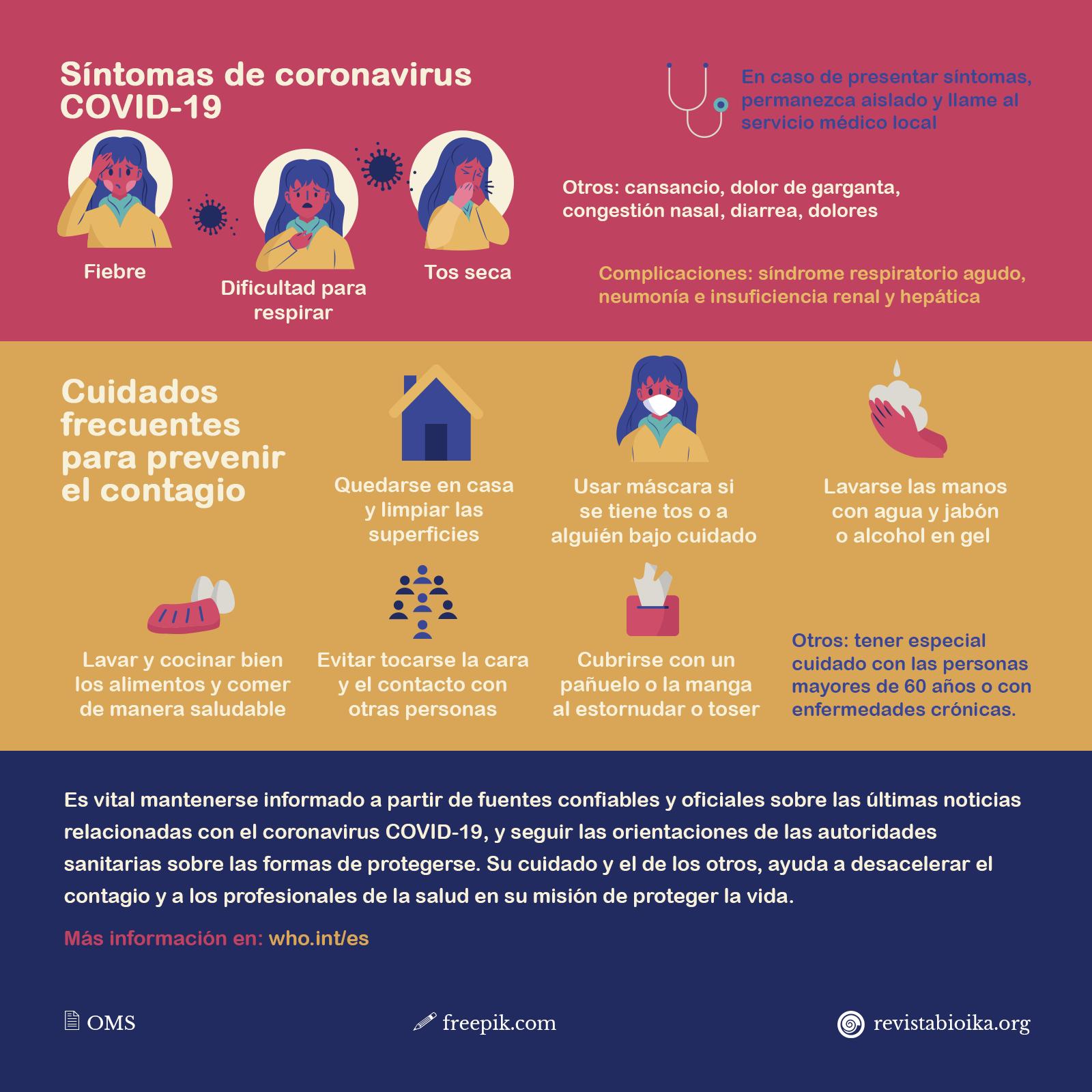 Afiche sobre síntomas y cuidados del coronavirus (españool)