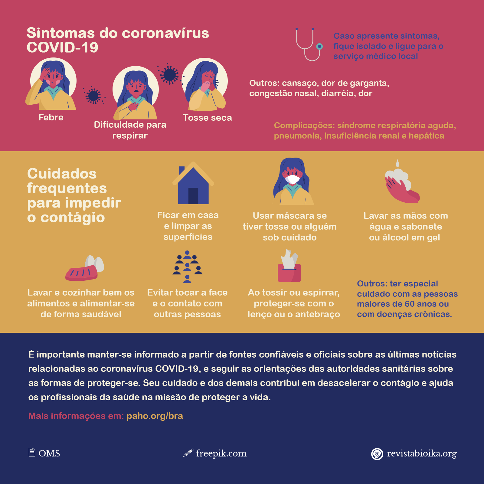 Cartaz sobre sintomas e cuidados do coronavírus (português)