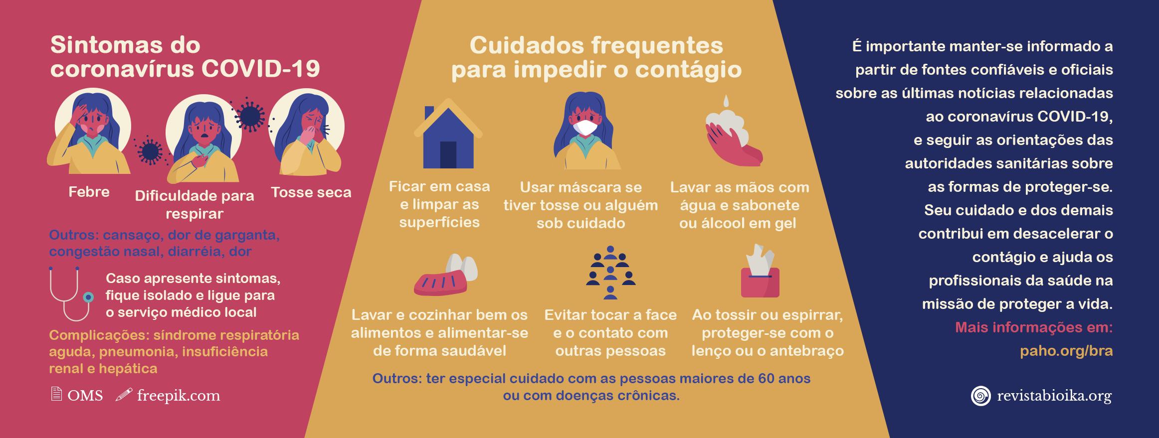 Banner sobre sintomas e cuidados do coronavírus (português)
