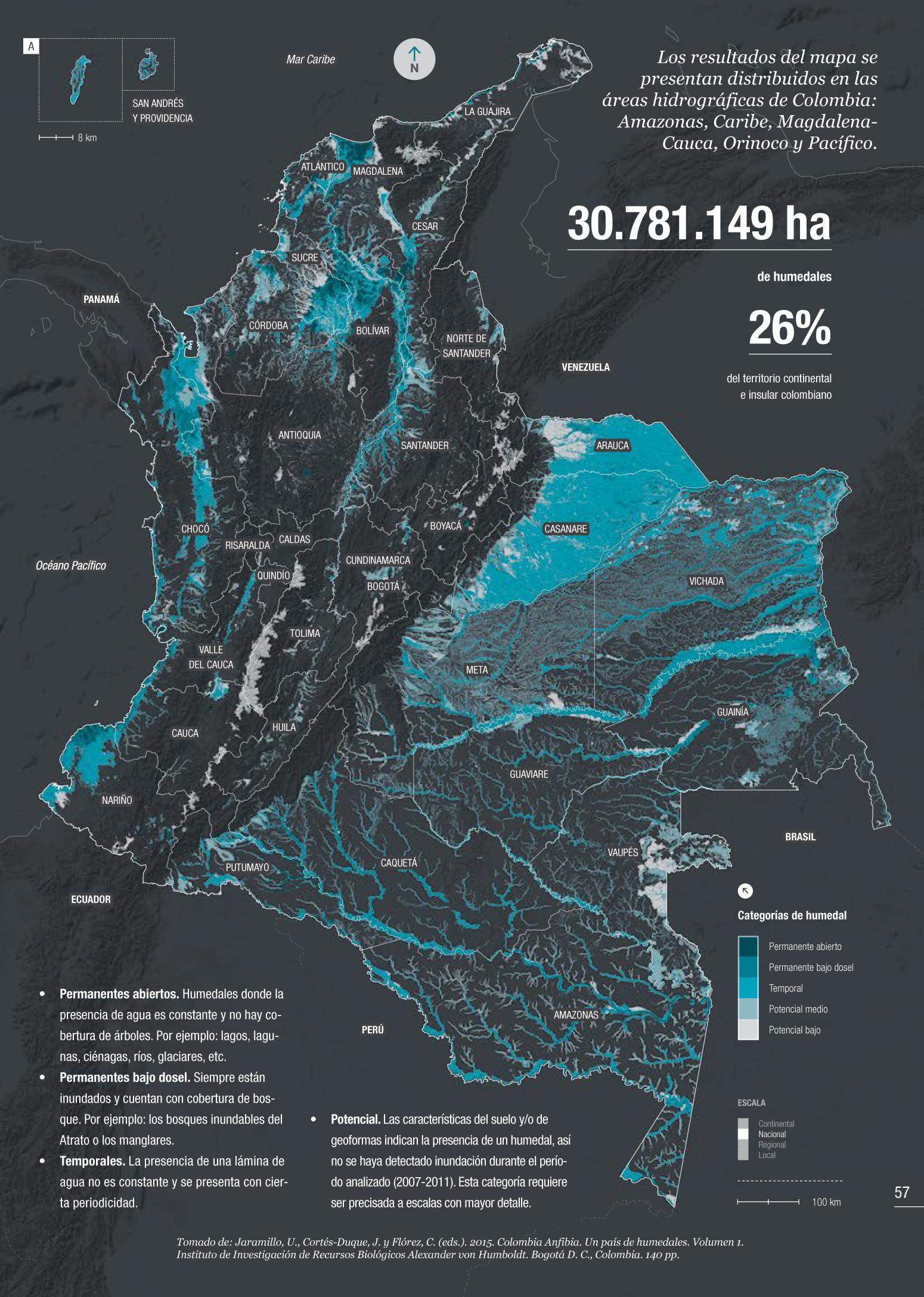 Humedales en Colombia
